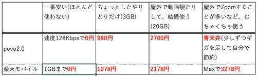 スクリーンショット 2021-10-02 21.02.43